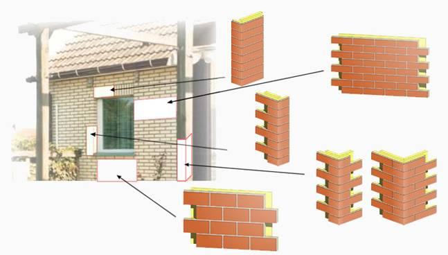 Использование клинкерной плитки в отделке зданий