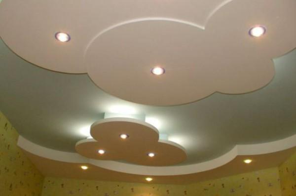 Из чего состоит и как устроен подвесной потолок из гипсокартона